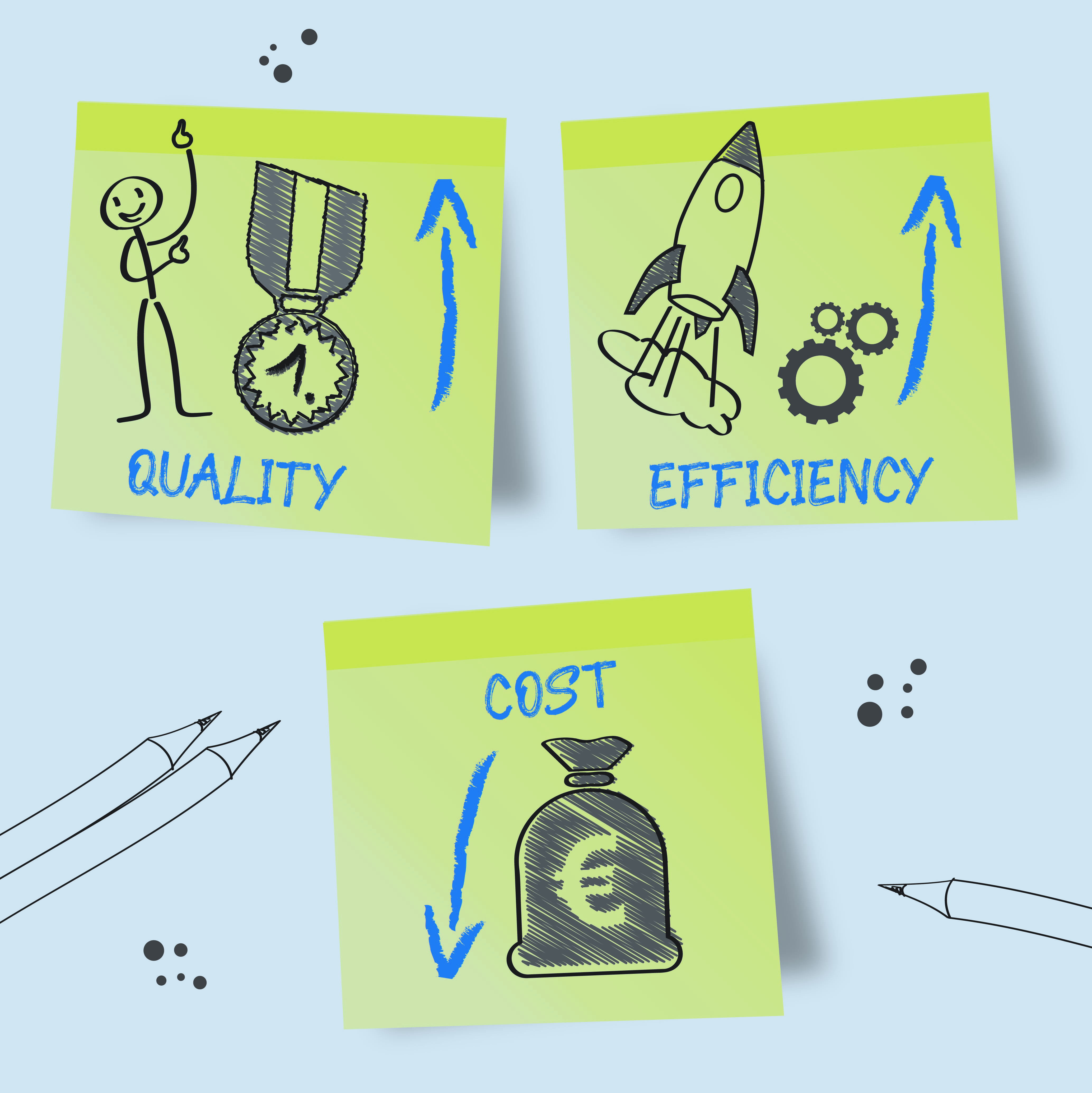 Quality - Efficiency - Cost