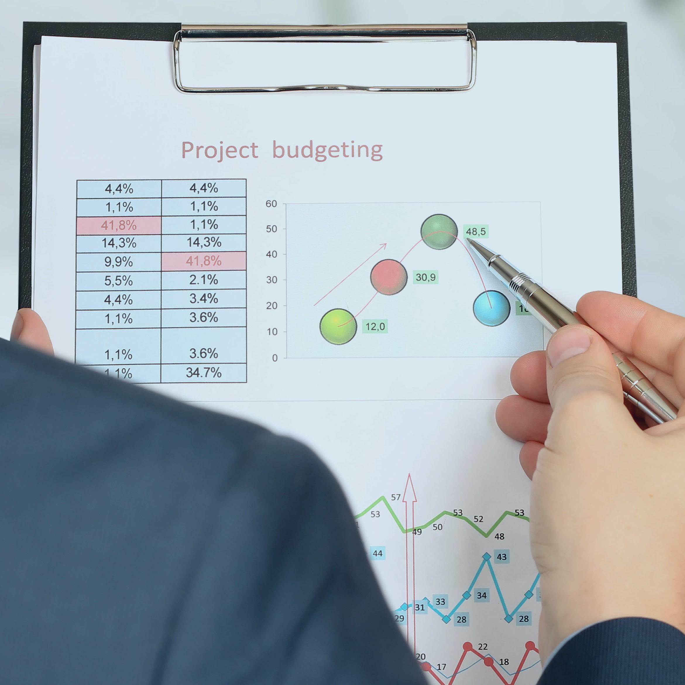 Projektkosten