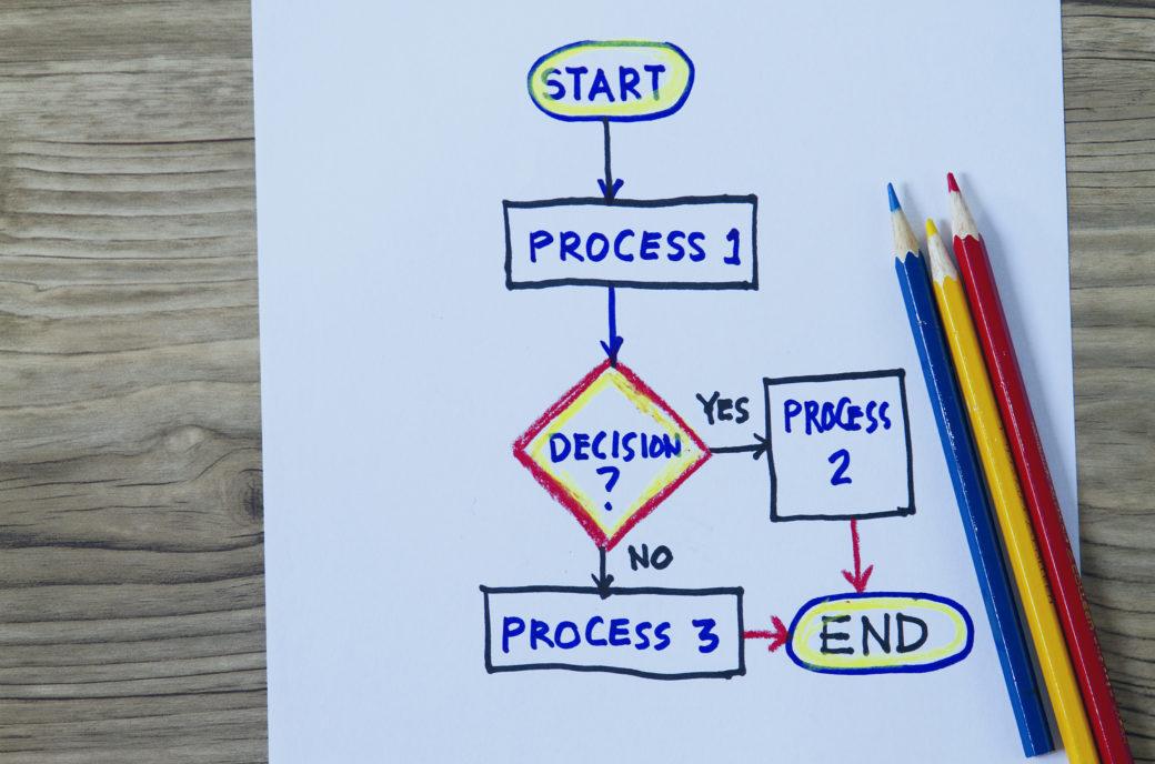 Wir schaffen Bewertungs-, und Entscheidungsgrundlagen.